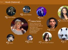 Suchtreffer 2014 Suchmaschine Bing