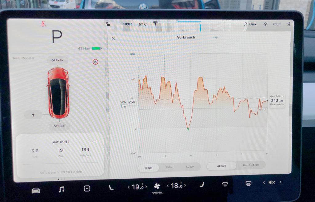 Tesla Model 3 Touchscreen Verbrauch