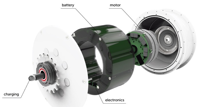 FlaKly Motor und Batterie