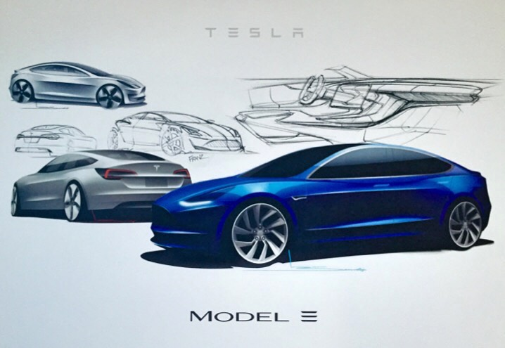 Model 3 Skizze