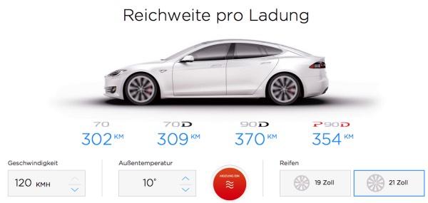 Tesla Reichweite